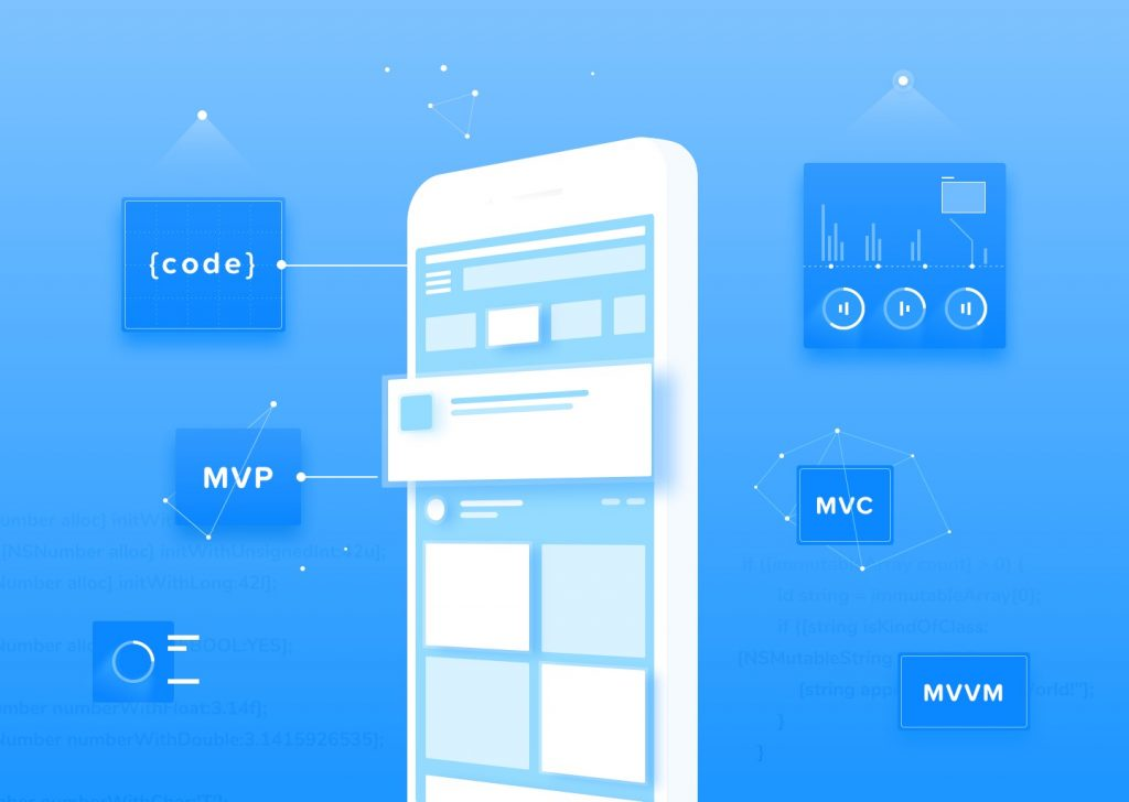 MVC--MVP--MVVM-model view viewmodel design patter iOS android apps